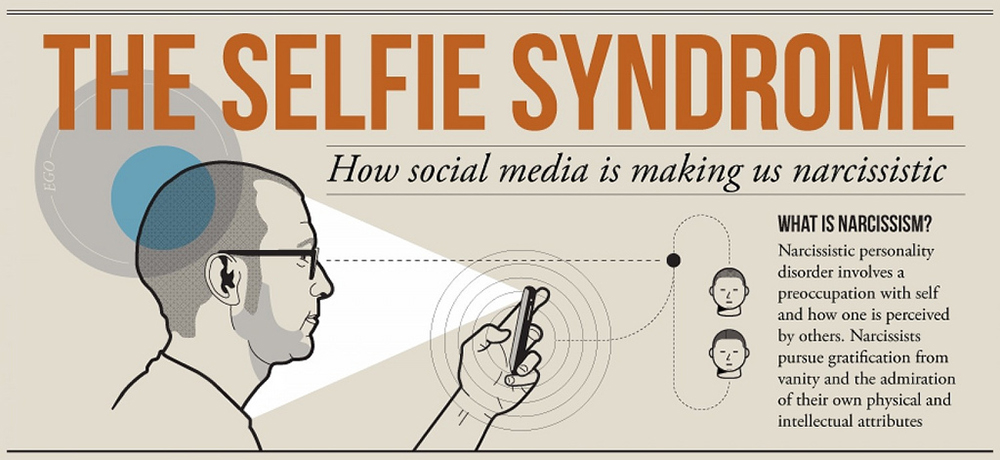 The selfie syndrome, courtesy of Best Computer Science Schools