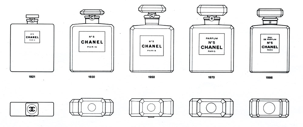 Chanel Vintage Formel Nr. 5
