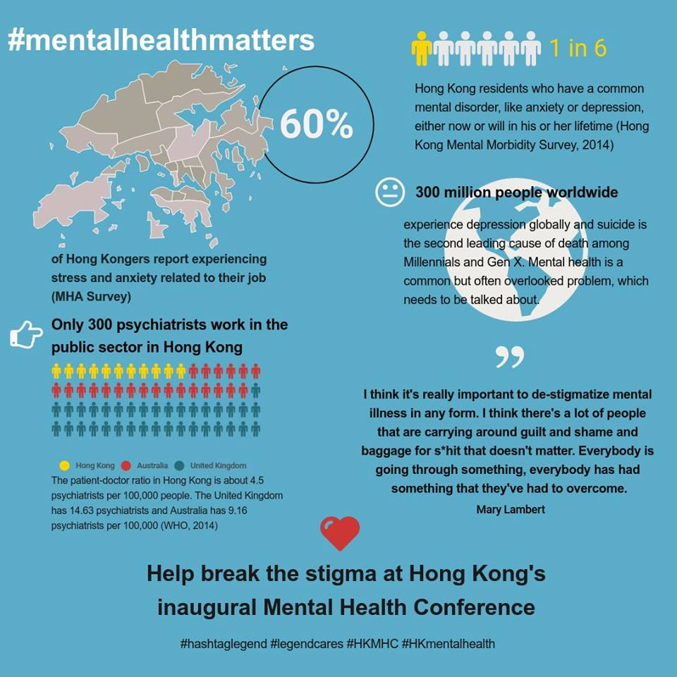 The state of mental health in Hong Kong